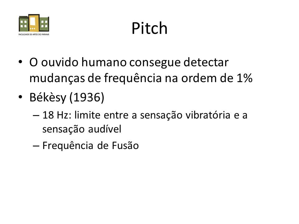 Pitch O ouvido humano consegue detectar mudanças de frequência na ordem de 1% Békèsy (1936)