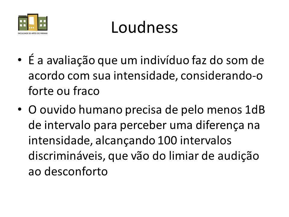 Loudness É a avaliação que um indivíduo faz do som de acordo com sua intensidade, considerando-o forte ou fraco.