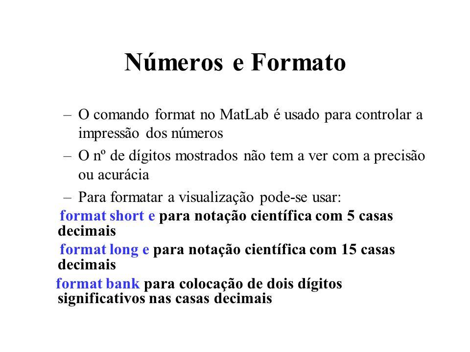 Números e Formato O comando format no MatLab é usado para controlar a impressão dos números.