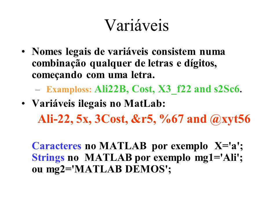 Variáveis Nomes legais de variáveis consistem numa combinação qualquer de letras e dígitos, começando com uma letra.