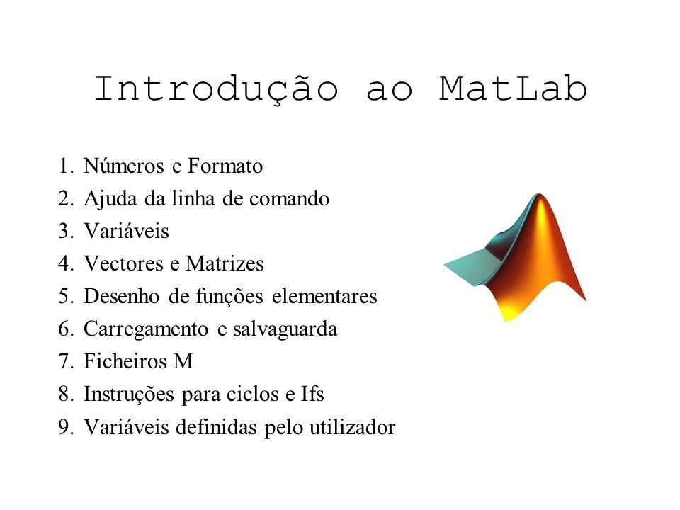 Introdução ao MatLab Números e Formato Ajuda da linha de comando