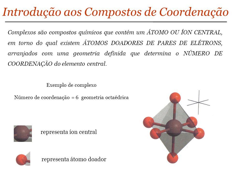 Introdução aos Compostos de Coordenação