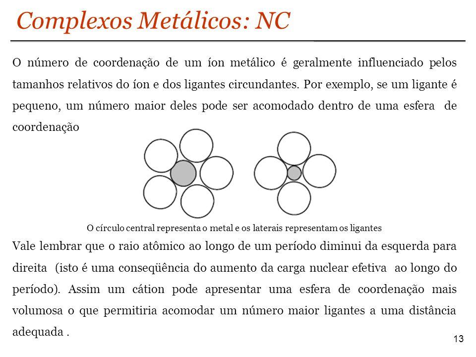 Complexos Metálicos: NC