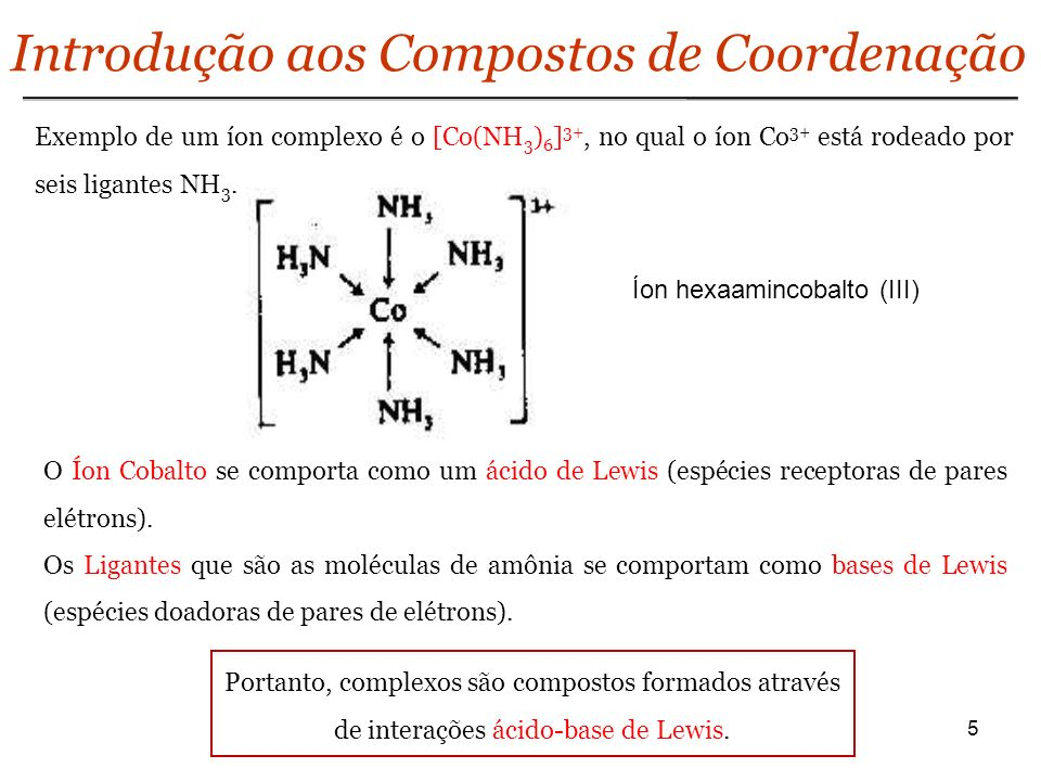 Íon hexaamincobalto (III)