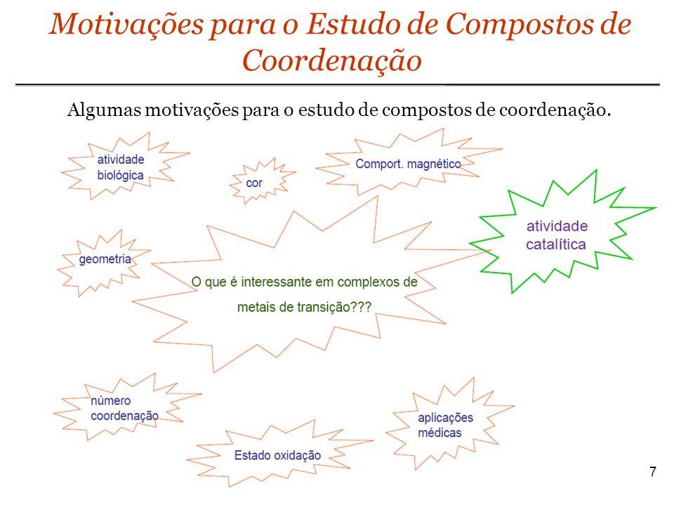 Motivações para o Estudo de Compostos de Coordenação