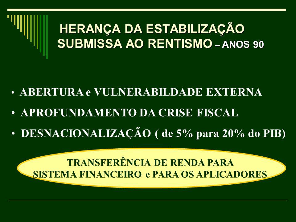 HERANÇA DA ESTABILIZAÇÃO SUBMISSA AO RENTISMO – ANOS 90
