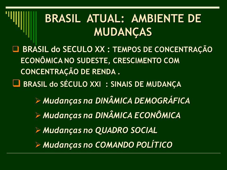 BRASIL ATUAL: AMBIENTE DE MUDANÇAS