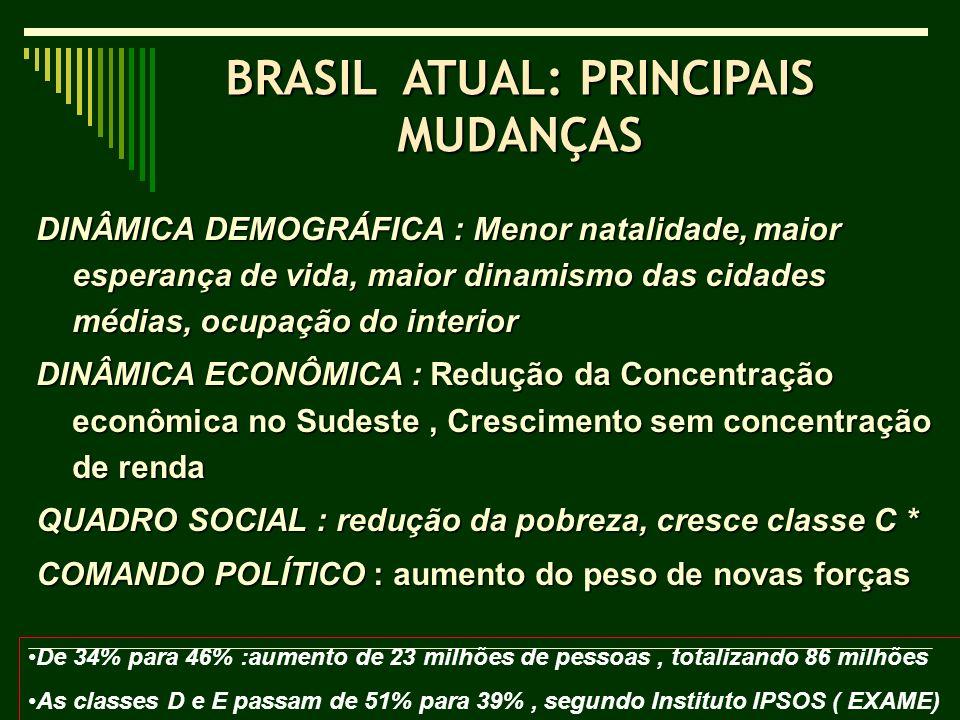 BRASIL ATUAL: PRINCIPAIS MUDANÇAS