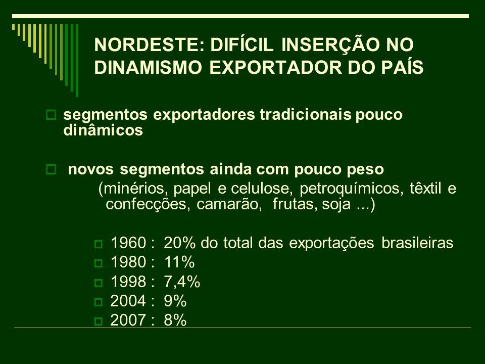 NORDESTE: DIFÍCIL INSERÇÃO NO DINAMISMO EXPORTADOR DO PAÍS