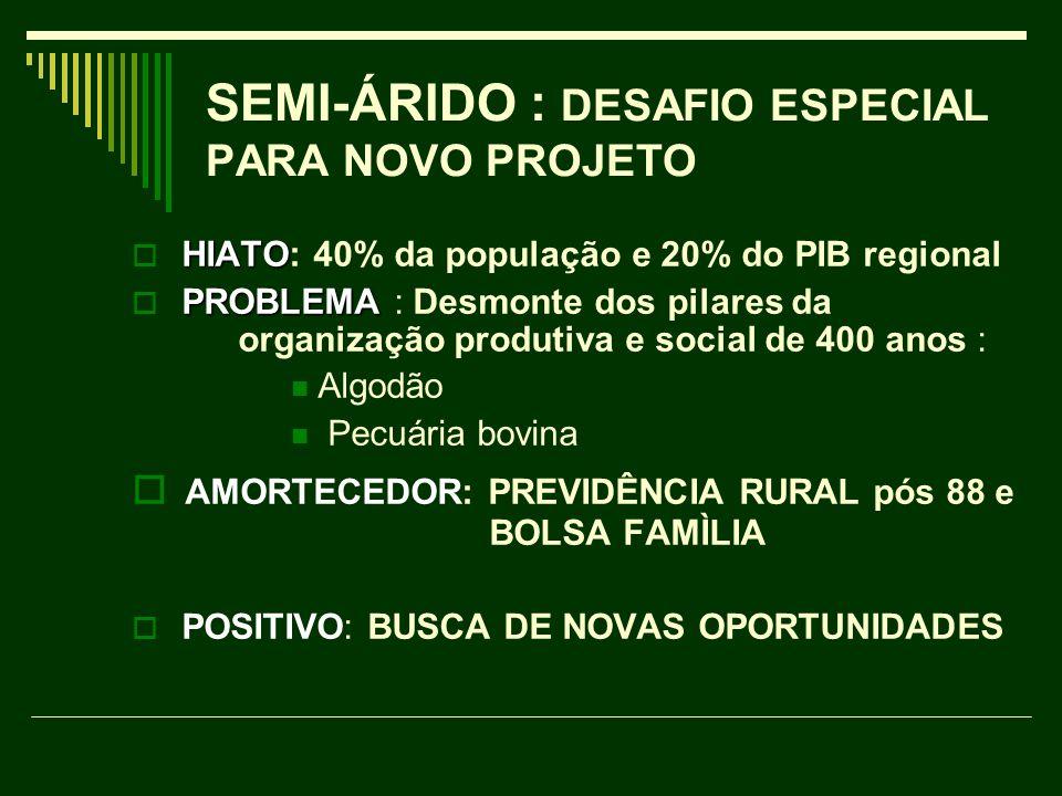 SEMI-ÁRIDO : DESAFIO ESPECIAL PARA NOVO PROJETO