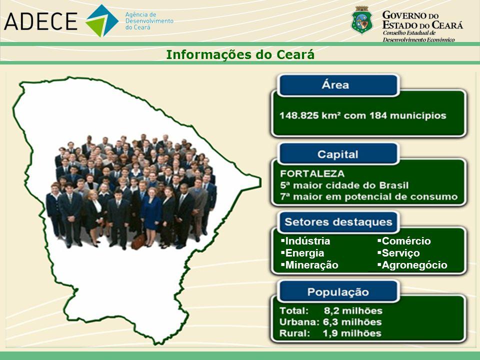 12121212 Informações do Ceará Indústria Energia Mineração Comércio
