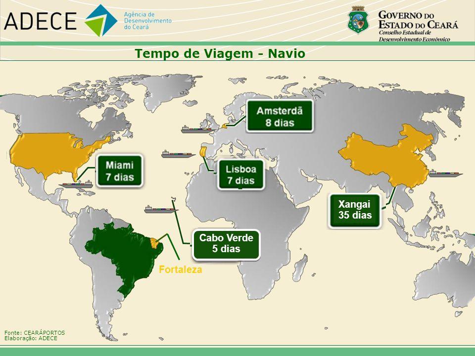 14141414 Tempo de Viagem - Navio Xangai 35 dias Cabo Verde 5 dias