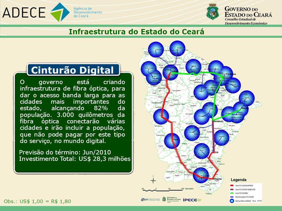 Cinturão Digital 18181818 Infraestrutura do Estado do Ceará