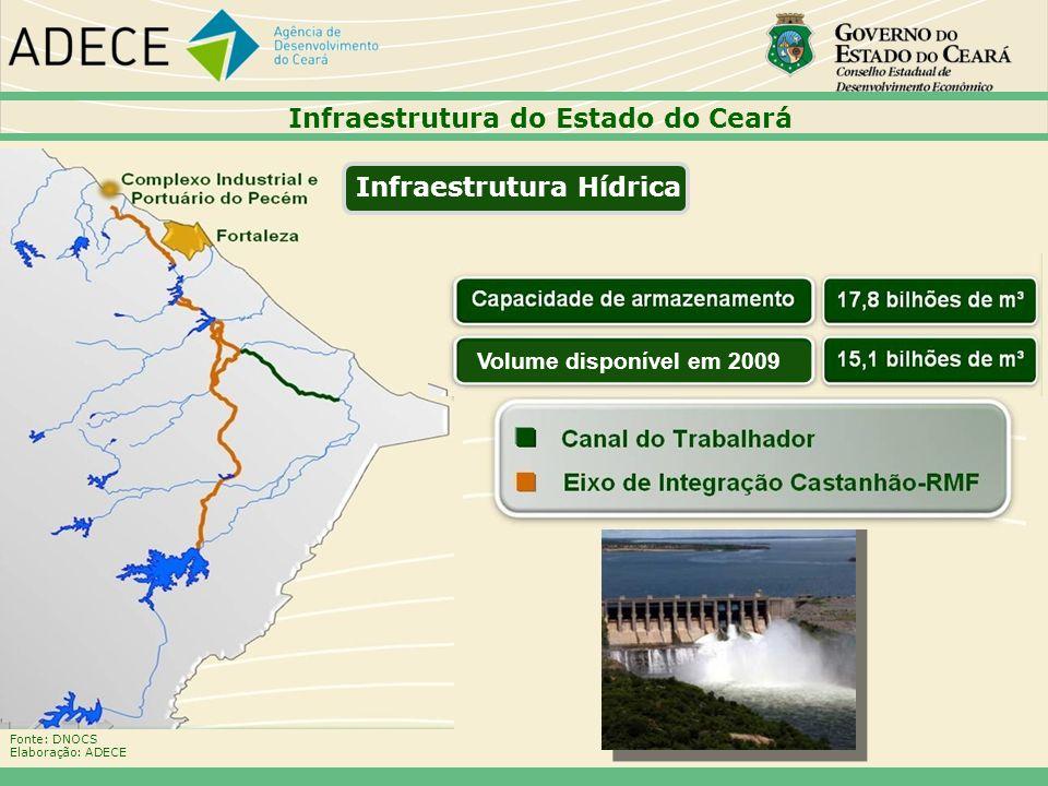Infraestrutura Hídrica