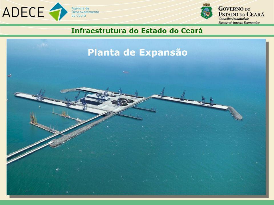 30303030 Infraestrutura do Estado do Ceará Planta de Expansão 30 30 30
