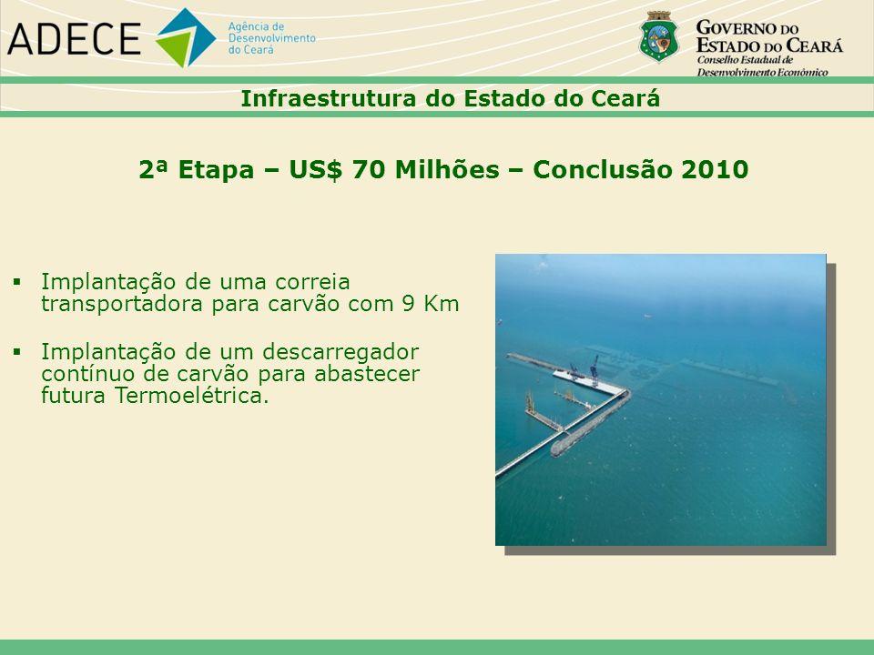 2ª Etapa – US$ 70 Milhões – Conclusão 2010