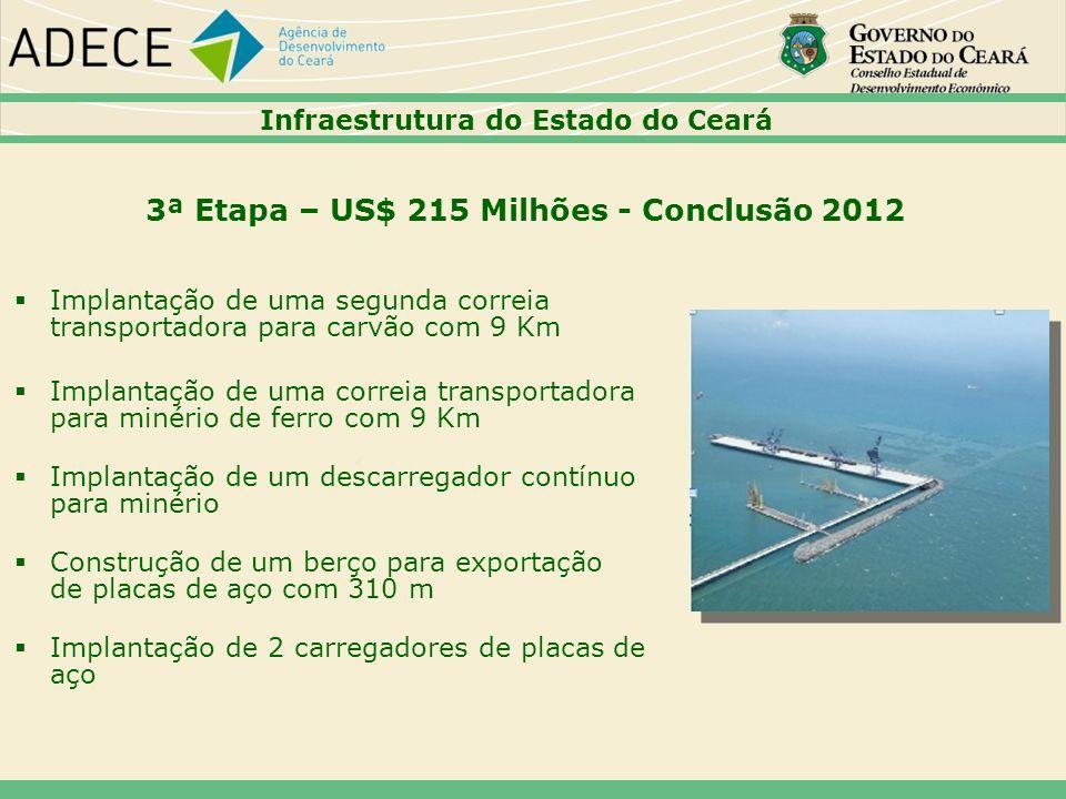 3ª Etapa – US$ 215 Milhões - Conclusão 2012
