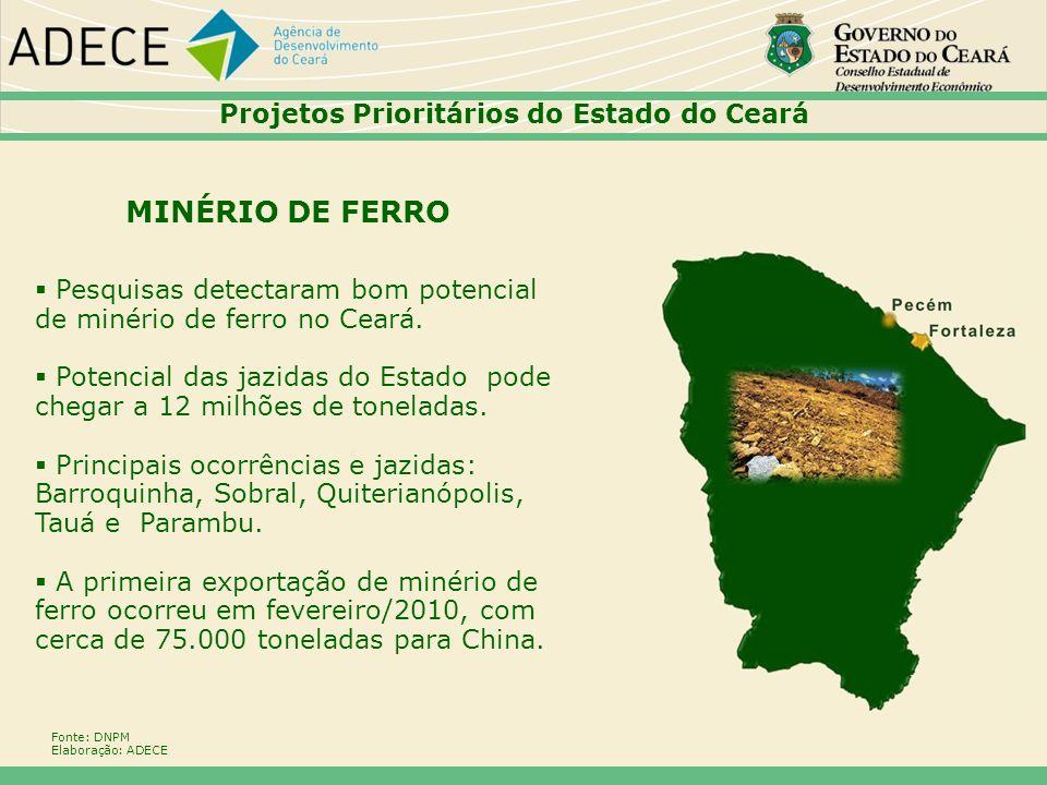 MINÉRIO DE FERRO 42424242 Projetos Prioritários do Estado do Ceará