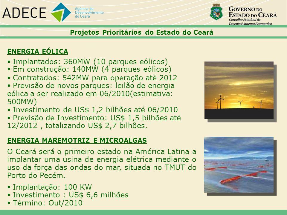 Implantados: 360MW (10 parques eólicos)