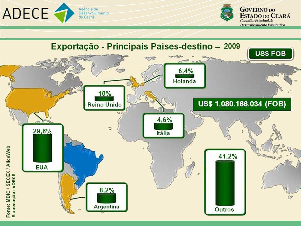 88 2009 6,4% 10% US$ 1.080.166.034 (FOB) 4,6% 29,6% 41,2% Elaboração: ADECE 8,2% 8 8 8
