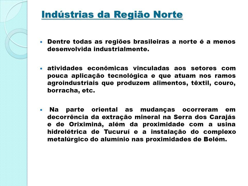 Indústrias da Região Norte