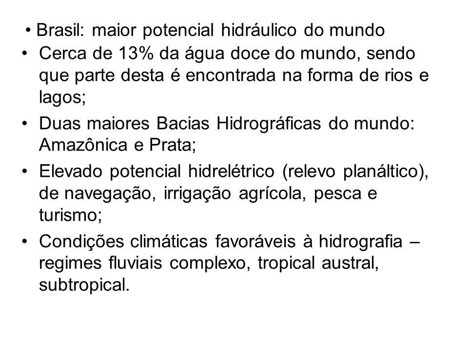 Brasil: maior potencial hidráulico do mundo