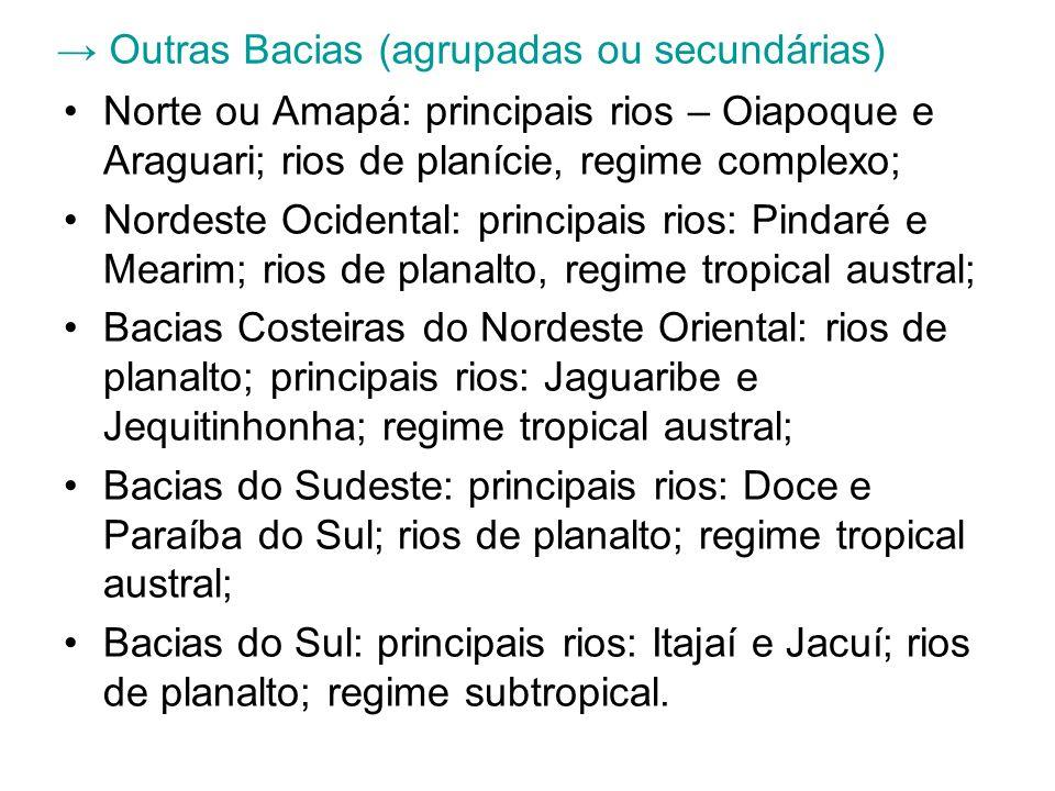 → Outras Bacias (agrupadas ou secundárias)
