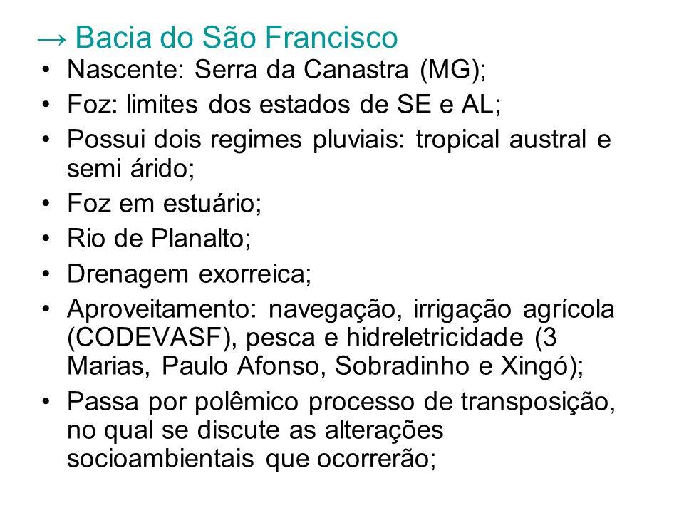 → Bacia do São Francisco