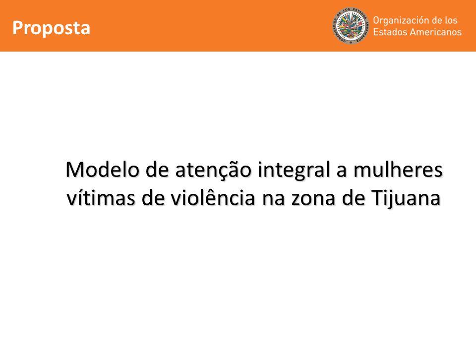 Proposta Modelo de atenção integral a mulheres vítimas de violência na zona de Tijuana