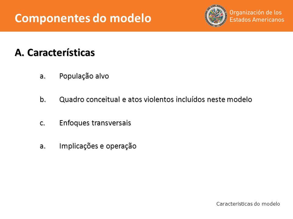 Componentes do modelo A. Características População alvo