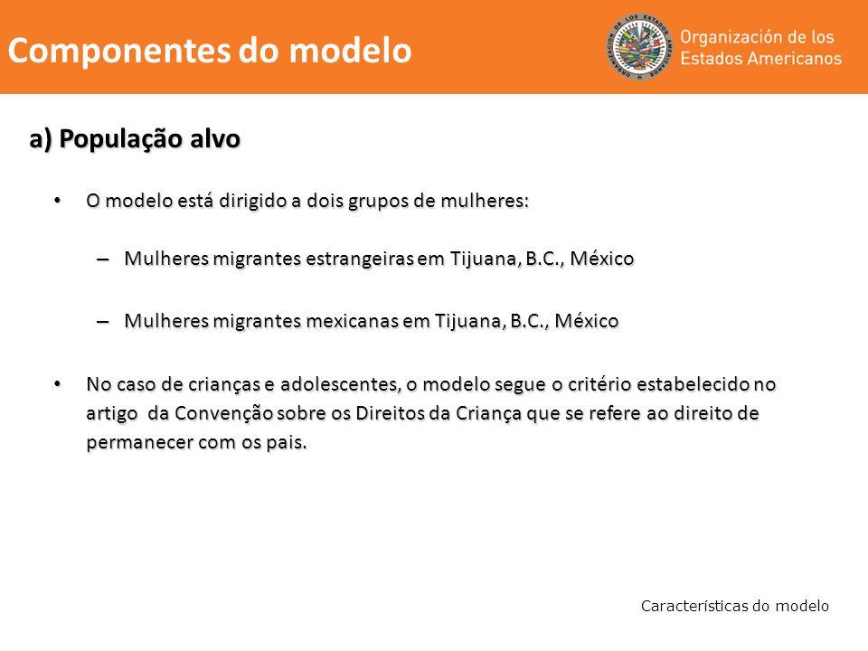 Componentes do modelo a) População alvo