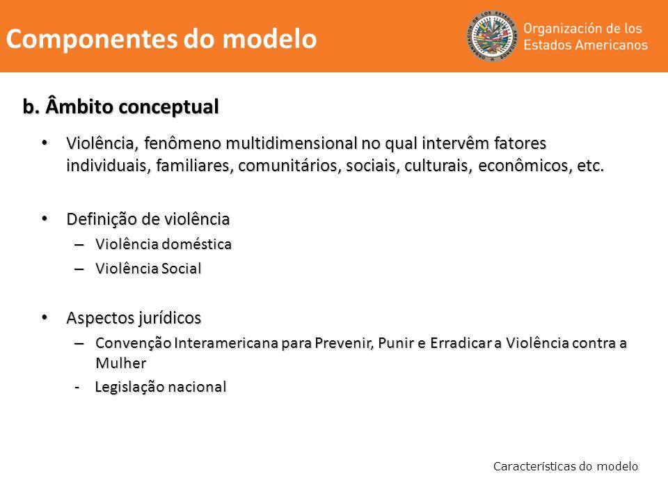Componentes do modelo b. Âmbito conceptual
