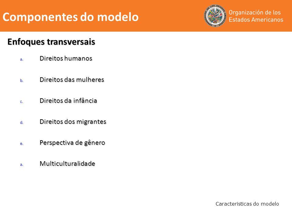 Componentes do modelo Enfoques transversais Direitos humanos