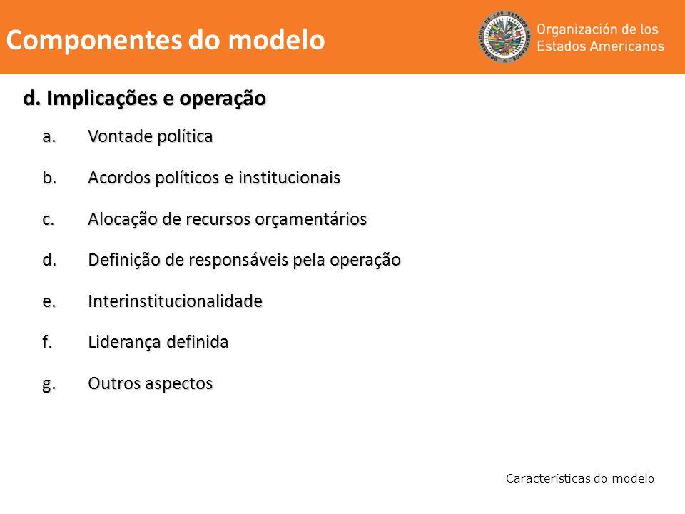 Componentes do modelo d. Implicações e operação Vontade política