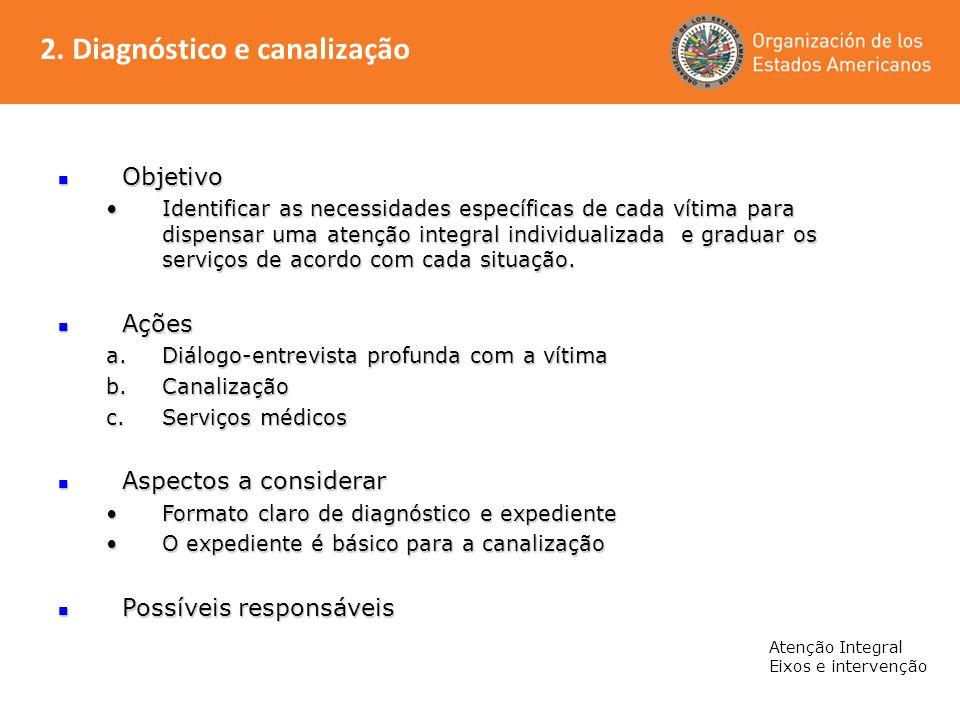 2. Diagnóstico e canalização