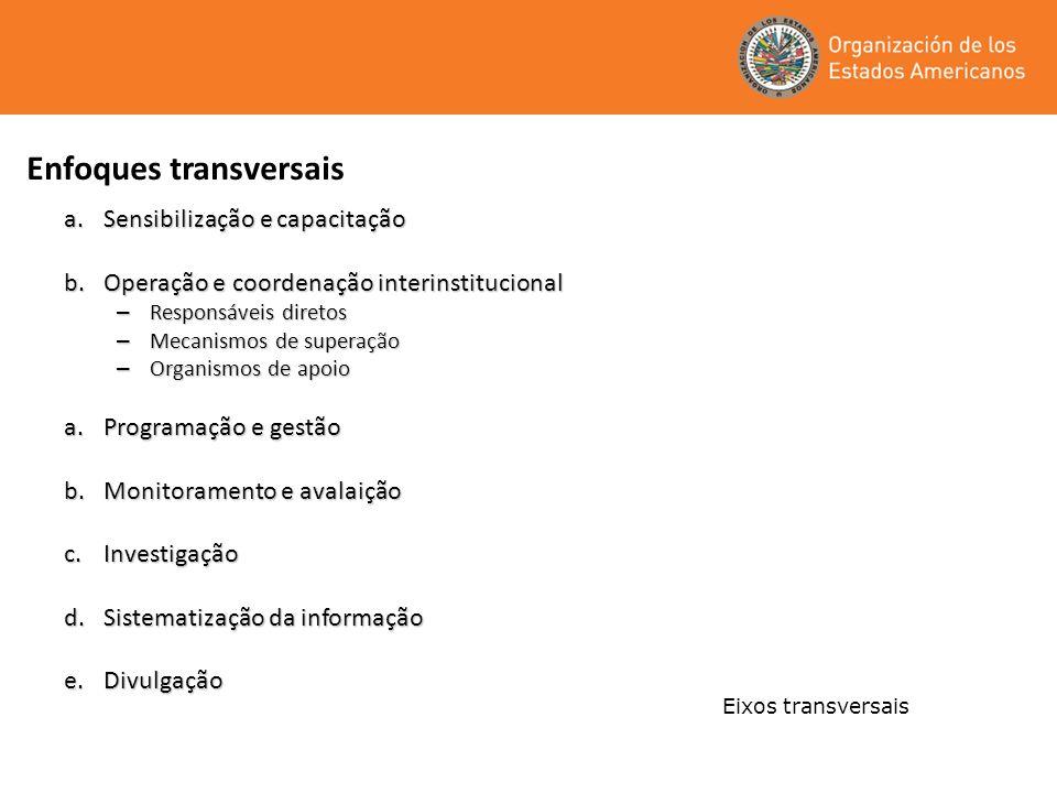 Enfoques transversais