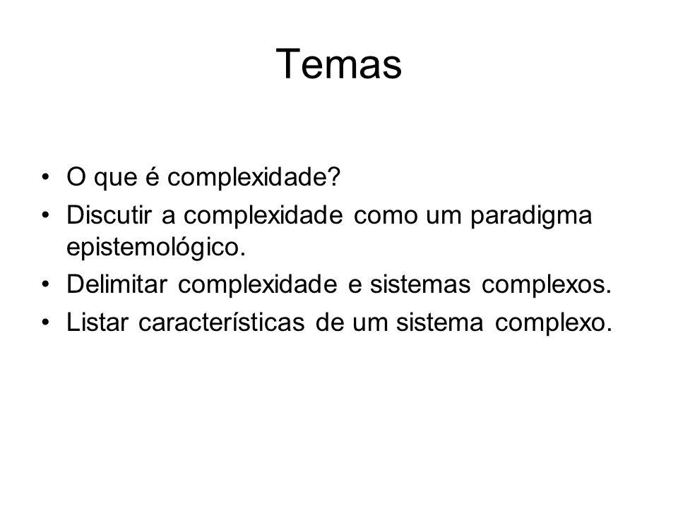 Temas O que é complexidade