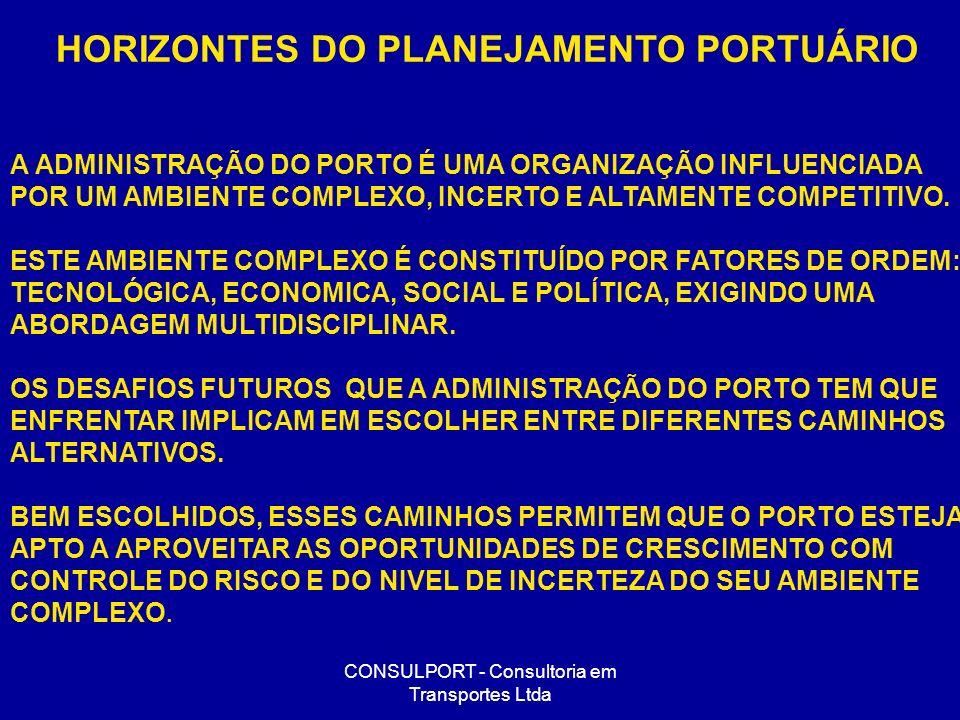 HORIZONTES DO PLANEJAMENTO PORTUÁRIO