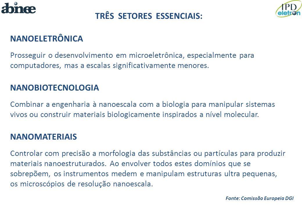 TRÊS SETORES ESSENCIAIS: