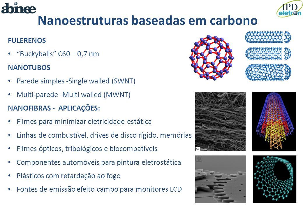 Nanoestruturas baseadas em carbono