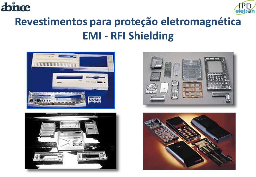 Revestimentos para proteção eletromagnética