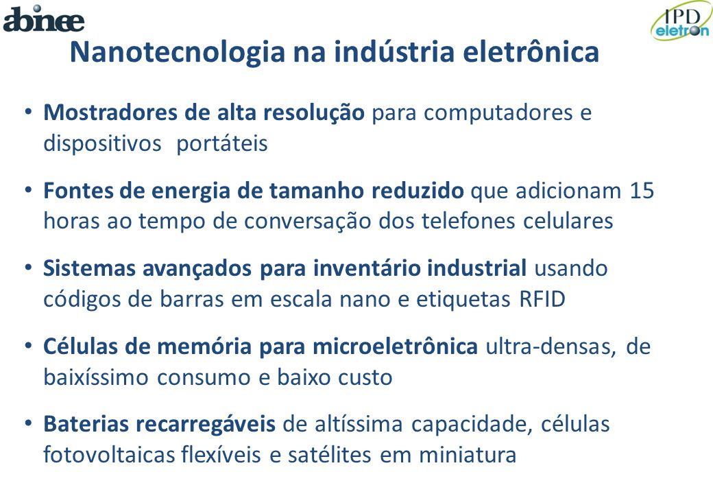 Nanotecnologia na indústria eletrônica