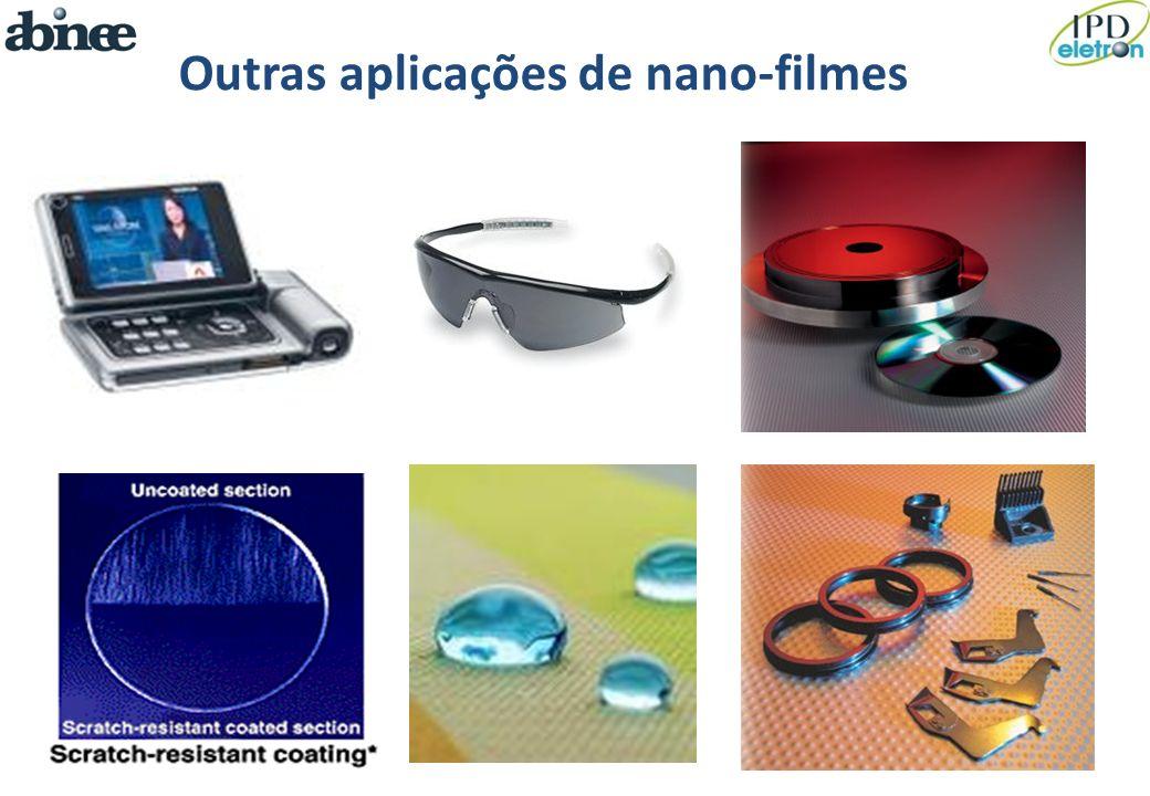 Outras aplicações de nano-filmes
