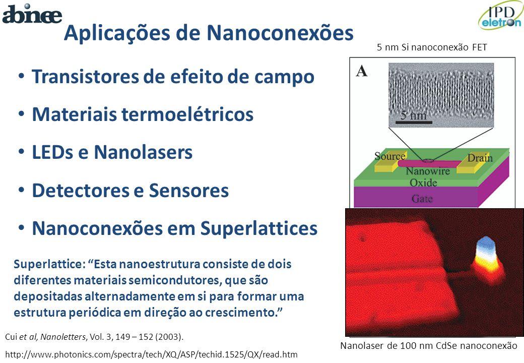 Aplicações de Nanoconexões