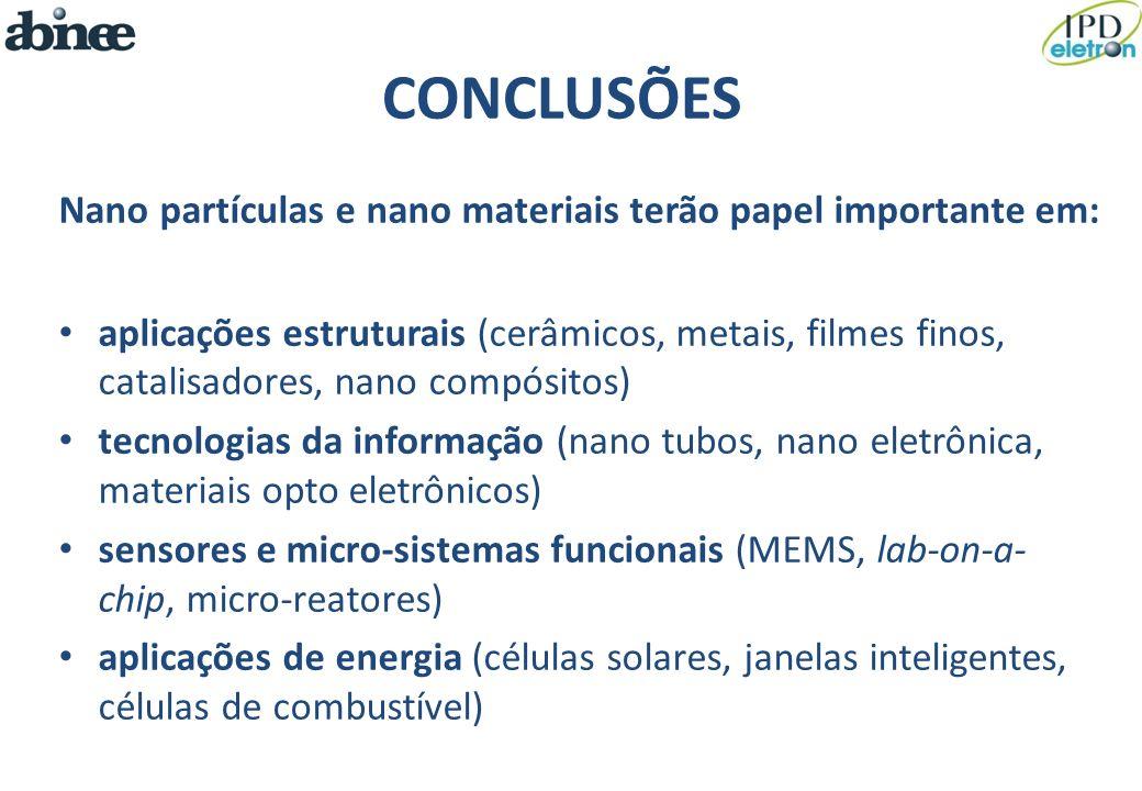 CONCLUSÕES Nano partículas e nano materiais terão papel importante em: