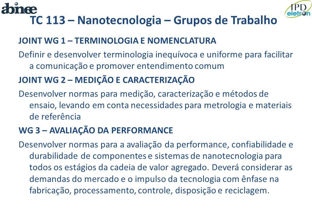 TC 113 – Nanotecnologia – Grupos de Trabalho