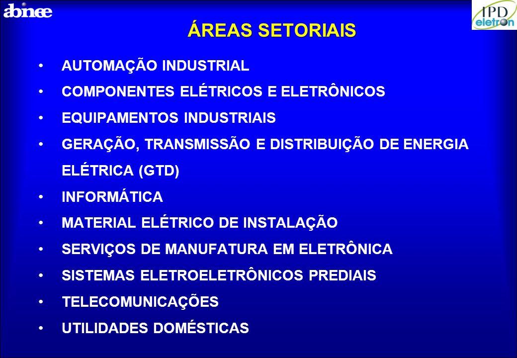 Áreas Setoriais AUTOMAÇÃO INDUSTRIAL