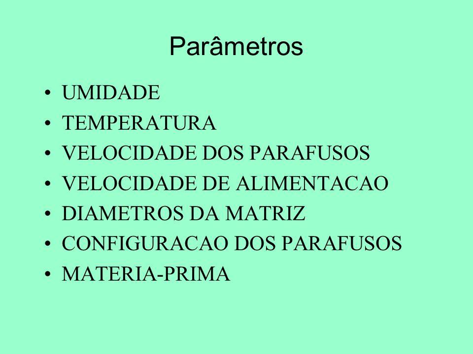 Parâmetros UMIDADE TEMPERATURA VELOCIDADE DOS PARAFUSOS
