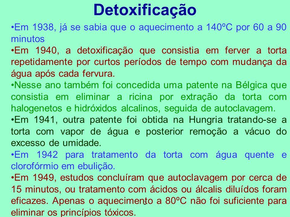 Detoxificação Em 1938, já se sabia que o aquecimento a 140ºC por 60 a 90 minutos.