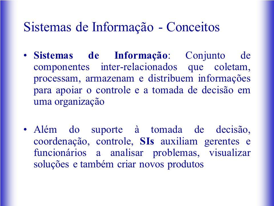 Sistemas de Informação - Conceitos